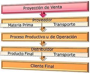 plan-produccion