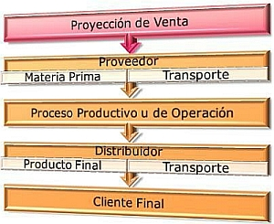 plan-produccion