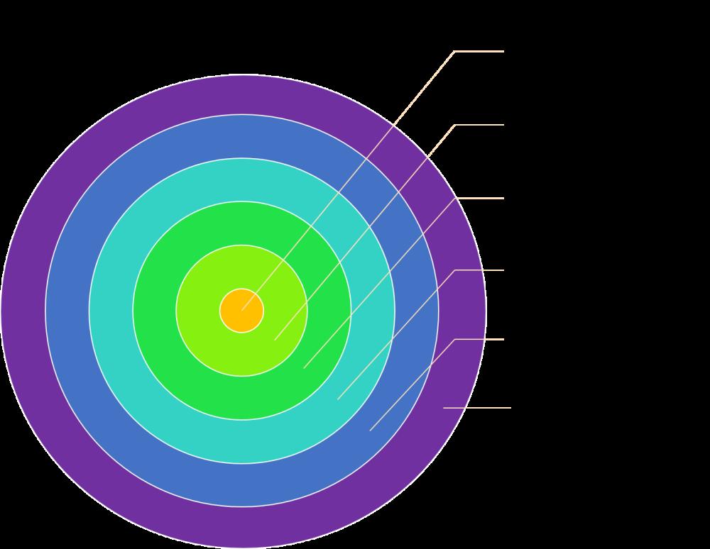 categoria-necesidades-maslow